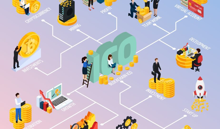 ICO - The Process of Launching A Successful